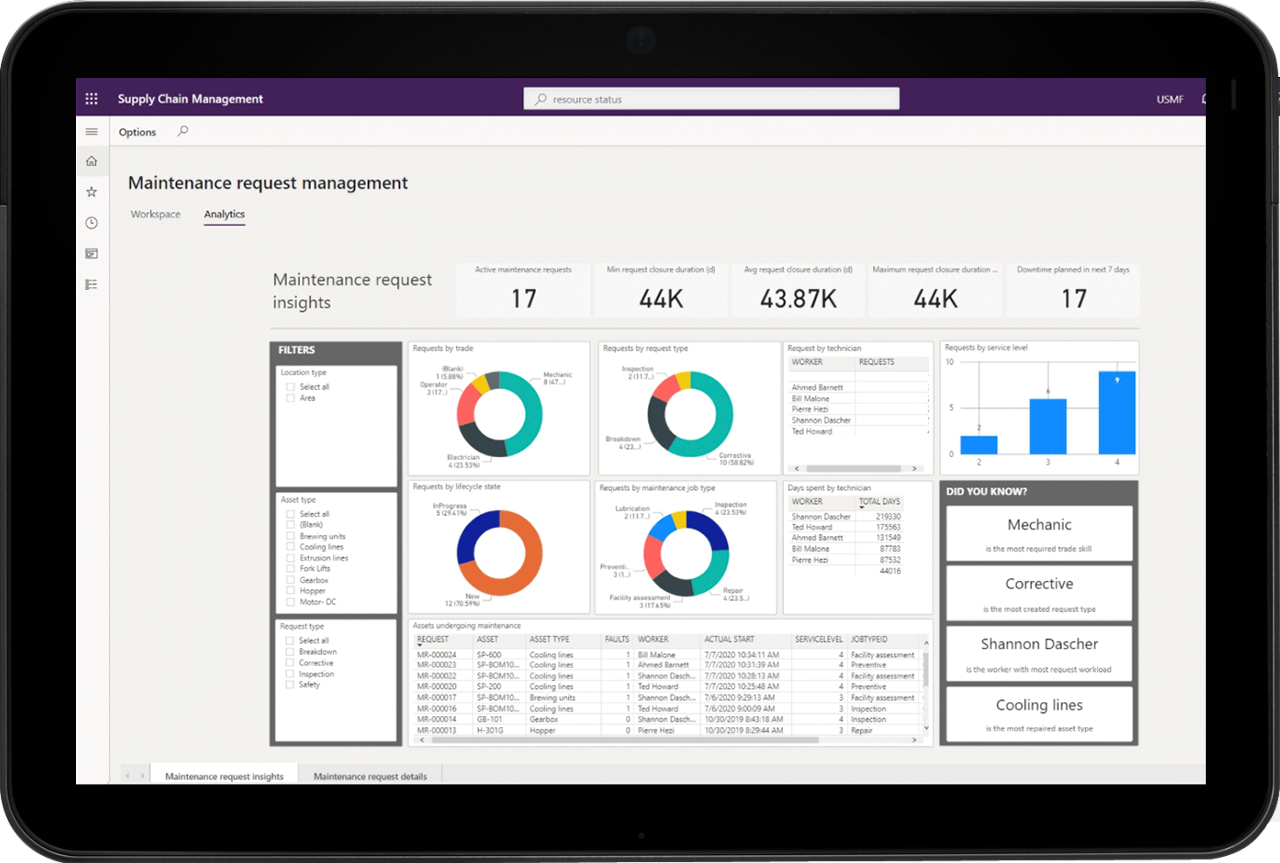 dynamics 365 supply chain management analytics