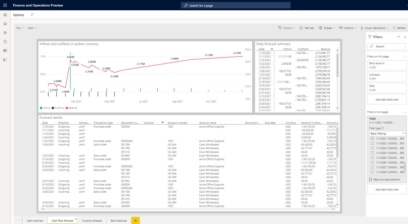 Cashflow forecast with detalization